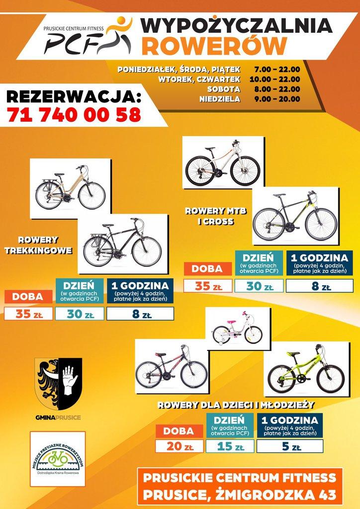wypożyczalnia rowerów cennik.jpeg