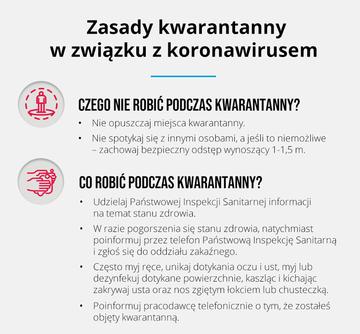 Galeria 2020 koronawirus kwarantanna