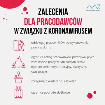Galeria 2020 koronawuris zasady bezpieczeństwa