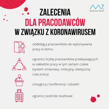 Galeria 2020 pracodawca koronawirus