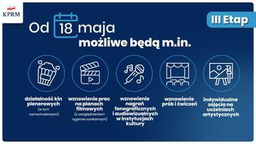 Galeria 2020 koronawirus 3 etap